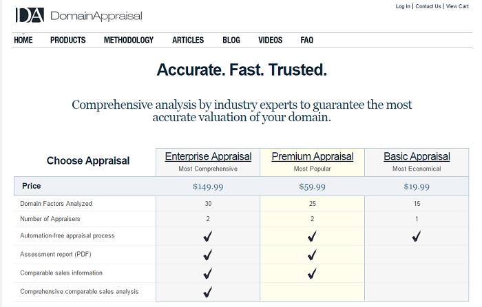 domain name appraisal tool domain appraisal
